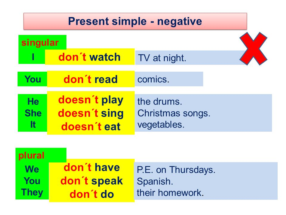 Present simple - negative I You He She It We You They don´t watch TV at night.