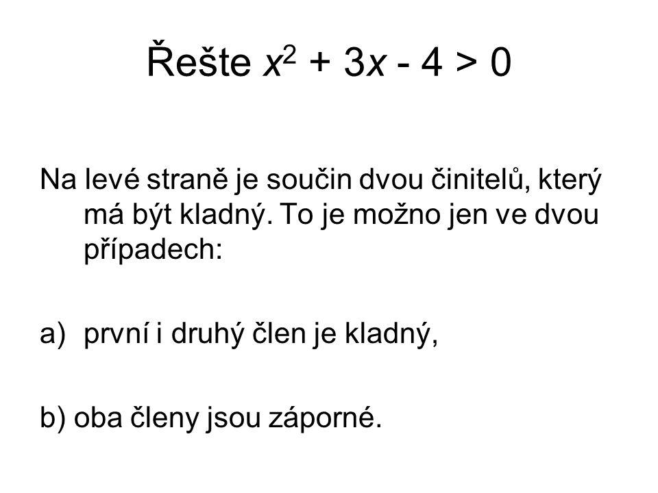 Řešte x 2 + 3x - 4 > 0 Na levé straně je součin dvou činitelů, který má být kladný. To je možno jen ve dvou případech: a)první i druhý člen je kladný,