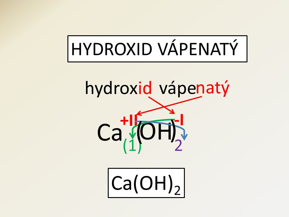 HYDROXID VÁPENATÝ hydroxid OH vápe Ca 2(1) Ca(OH) 2 +II -I natý ( )