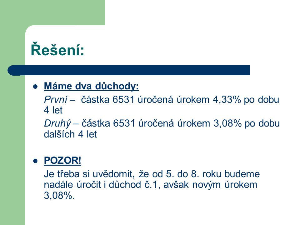 Řešení: Máme dva důchody: První – částka 6531 úročená úrokem 4,33% po dobu 4 let Druhý – částka 6531 úročená úrokem 3,08% po dobu dalších 4 let POZOR!
