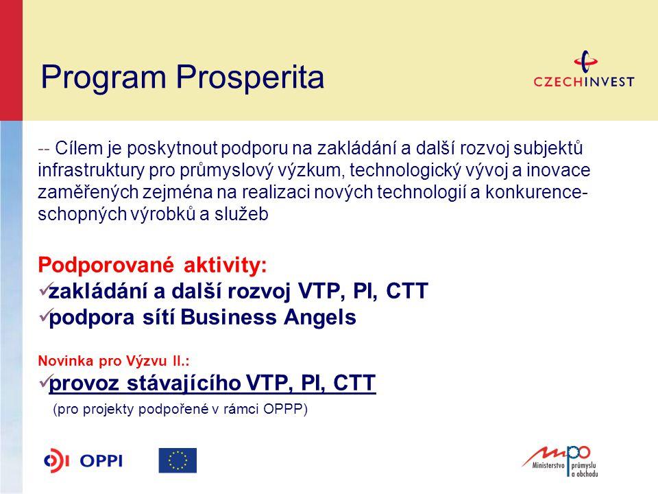 -- Cílem je poskytnout podporu na zakládání a další rozvoj subjektů infrastruktury pro průmyslový výzkum, technologický vývoj a inovace zaměřených zejména na realizaci nových technologií a konkurence- schopných výrobků a služeb Podporované aktivity: zakládání a další rozvoj VTP, PI, CTT podpora sítí Business Angels Novinka pro Výzvu II.: provoz stávajícího VTP, PI, CTT (pro projekty podpořené v rámci OPPP) Program Prosperita