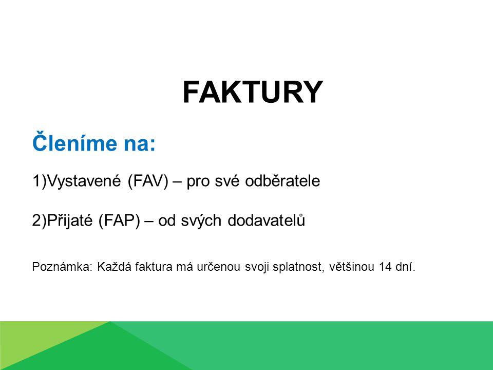 FAKTURY Členíme na: 1)Vystavené (FAV) – pro své odběratele 2)Přijaté (FAP) – od svých dodavatelů Poznámka: Každá faktura má určenou svoji splatnost, většinou 14 dní.
