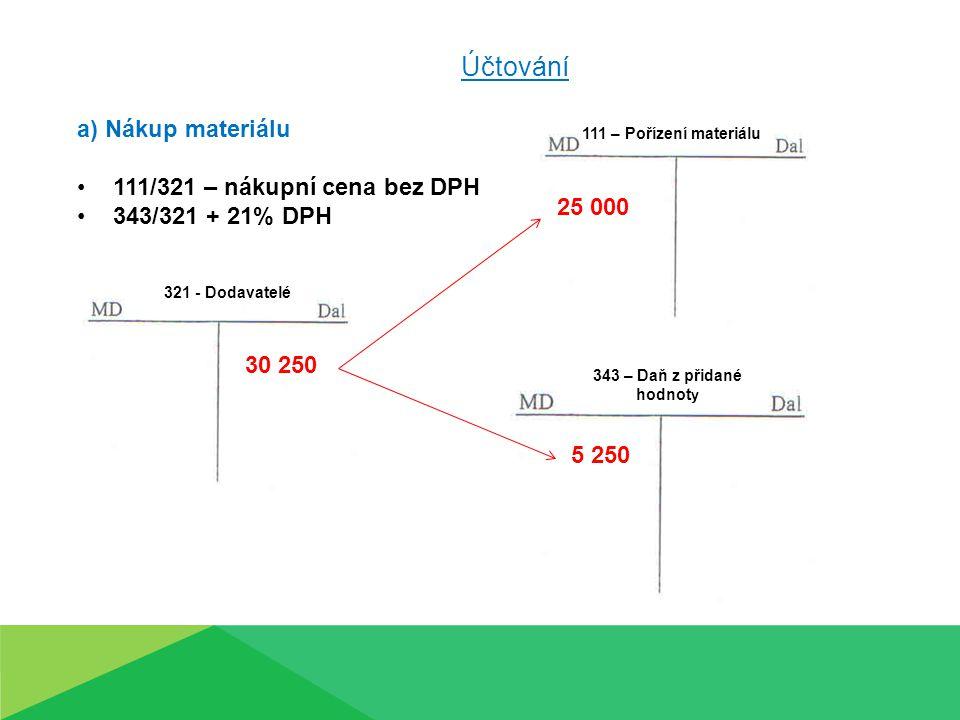 Účtování a) Nákup materiálu 111/321 – nákupní cena bez DPH 343/321 + 21% DPH 321 - Dodavatelé 111 – Pořízení materiálu 343 – Daň z přidané hodnot y 30 250 25 000 5 250