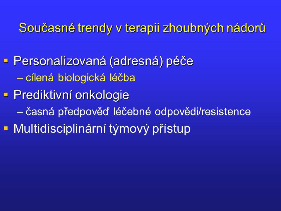Současné trendy v terapii zhoubných nádorů  Personalizovaná (adresná) péče – –cílená biologická léčba  Prediktivní onkologie – –časná předpověď léče