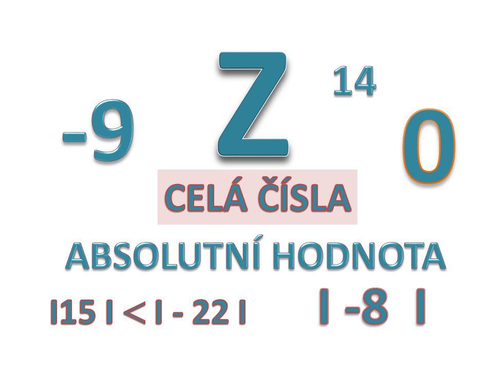 ABSOLUTNÍ HODNOTAmotivace Co znamenají zápisy: AB úsečka AB  AB  délka (velikost) délka (velikost) úsečky AB vzdálenost bodu A od bodu B Absolutní hodnotu čísel si odvodíme pomocí číselné osy.