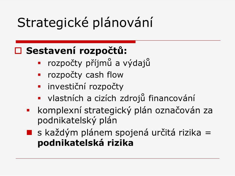 Strategické plánování  Sestavení rozpočtů:  rozpočty příjmů a výdajů  rozpočty cash flow  investiční rozpočty  vlastních a cizích zdrojů financov
