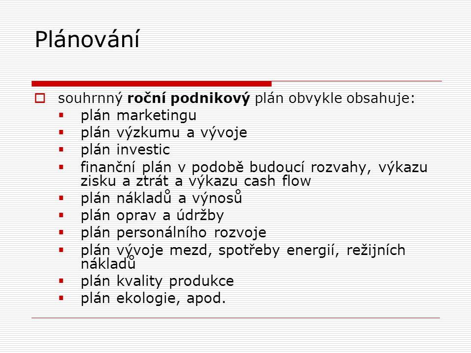 Plánování  souhrnný roční podnikový plán obvykle obsahuje:  plán marketingu  plán výzkumu a vývoje  plán investic  finanční plán v podobě budoucí