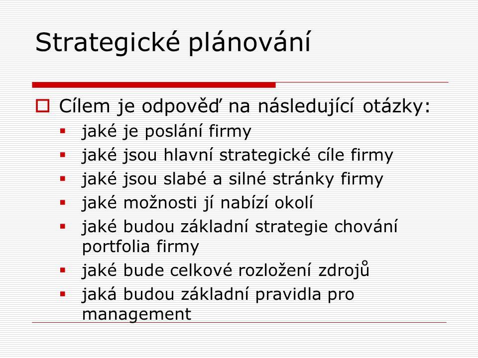 Strategické plánování  Cílem je odpověď na následující otázky:  jaké je poslání firmy  jaké jsou hlavní strategické cíle firmy  jaké jsou slabé a