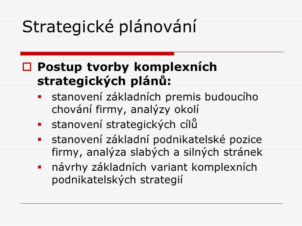 Strategické plánování  Postup tvorby komplexních strategických plánů:  stanovení základních premis budoucího chování firmy, analýzy okolí  stanoven