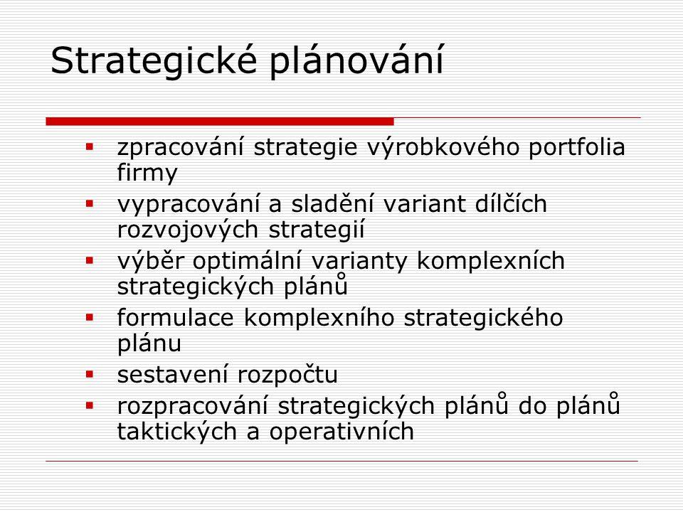 Strategické plánování Stanovení základních premis budoucího chování firmy:  nutné respektovat poslání firmy  analýzy okolí:  m ikrookolí: dodavatelé, zprostředkovatelé, zákazníci a konkurence  makrookolí: státní politika, zvláště pak ekonomické zásahy a legislativa