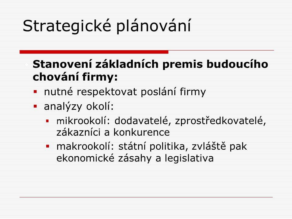 Opakování Co je strategické plánování.Co je operativní plán.