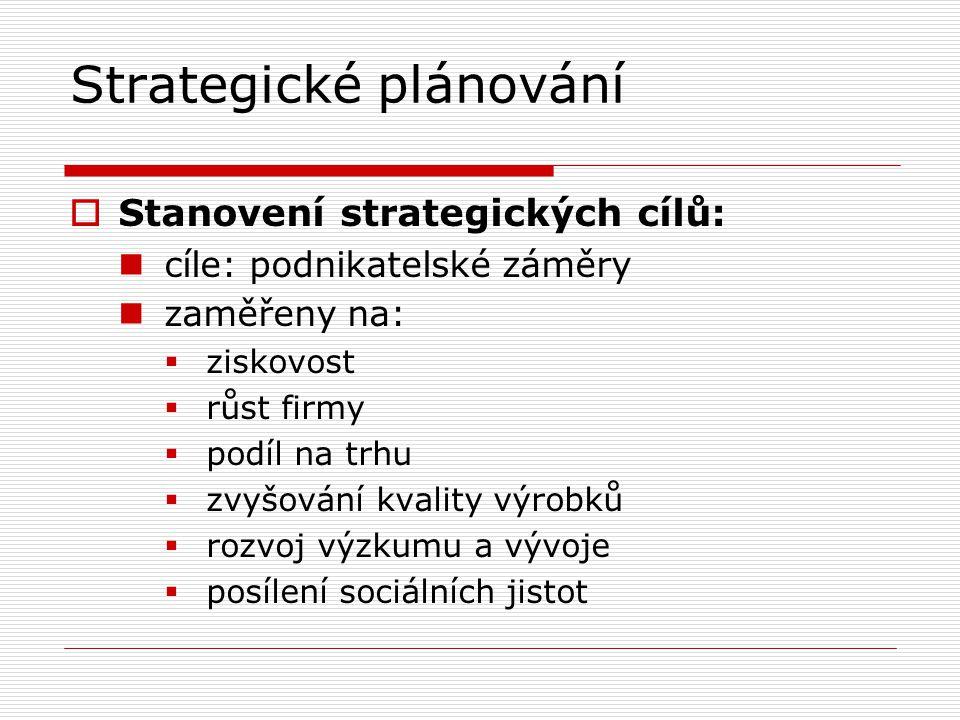 Strategické plánování  Stanovení strategických cílů: cíle: podnikatelské záměry zaměřeny na:  ziskovost  růst firmy  podíl na trhu  zvyšování kva