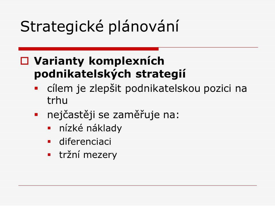 """Strategické plánování  Z hlediska budoucí výrobkové náplně a jejího prosazování na trhu se rozlišují následující strategie:  ofenzivní strategie: strategie """"prvního na trhu  mírně ofenzivní strategie: postavení """"druhého na trhu, strategie tzv."""