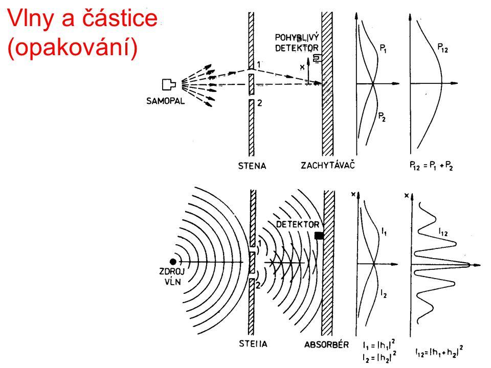 Vlny a částice (opakování)