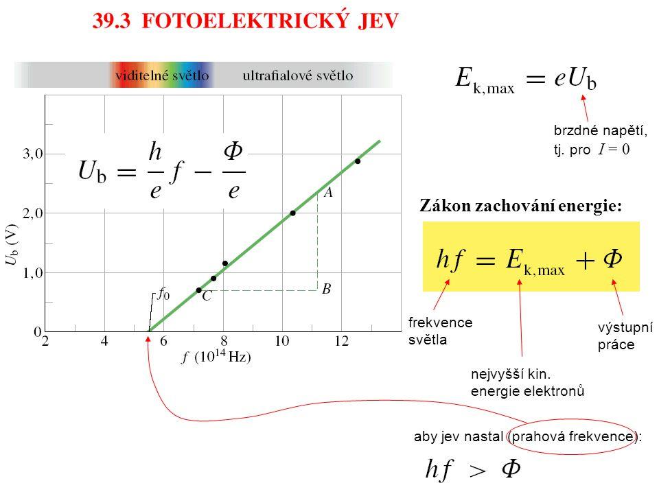 10 elektronů/s vlákno d < 1 μm