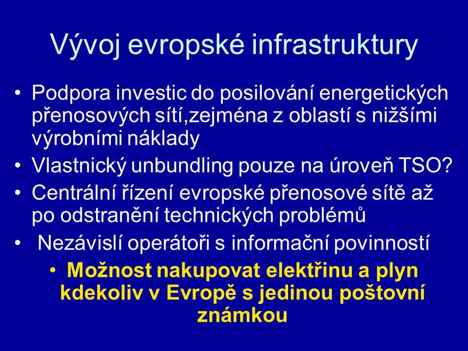 Vývoj evropské infrastruktury Podpora investic do posilování energetických přenosových sítí,zejména z oblastí s nižšími výrobními náklady Vlastnický unbundling pouze na úroveň TSO.