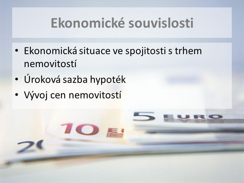 Ekonomické souvislosti Ekonomická situace ve spojitosti s trhem nemovitostí Úroková sazba hypoték Vývoj cen nemovitostí