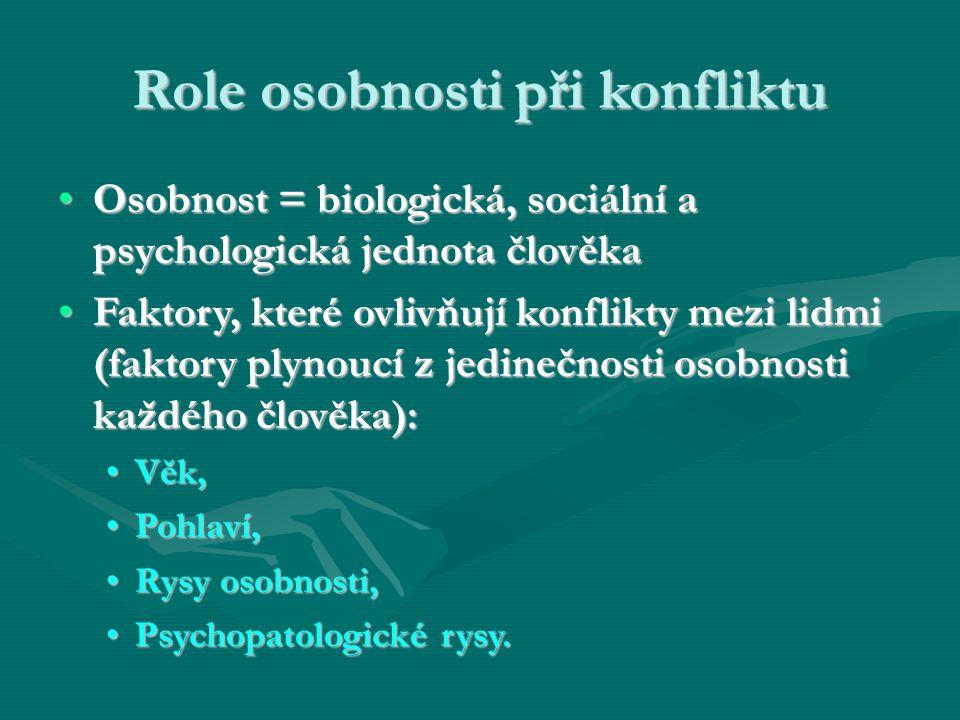 Role osobnosti při konfliktu Osobnost = biologická, sociální a psychologická jednota člověkaOsobnost = biologická, sociální a psychologická jednota čl