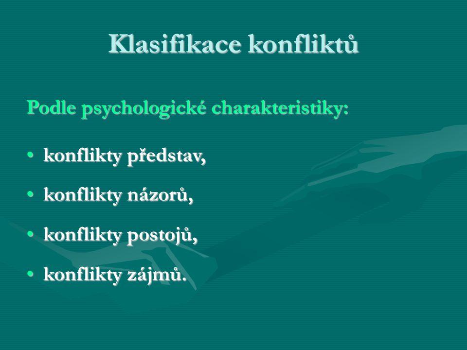 Klasifikace konfliktů Podle psychologické charakteristiky: konflikty představ,konflikty představ, konflikty názorů,konflikty názorů, konflikty postojů