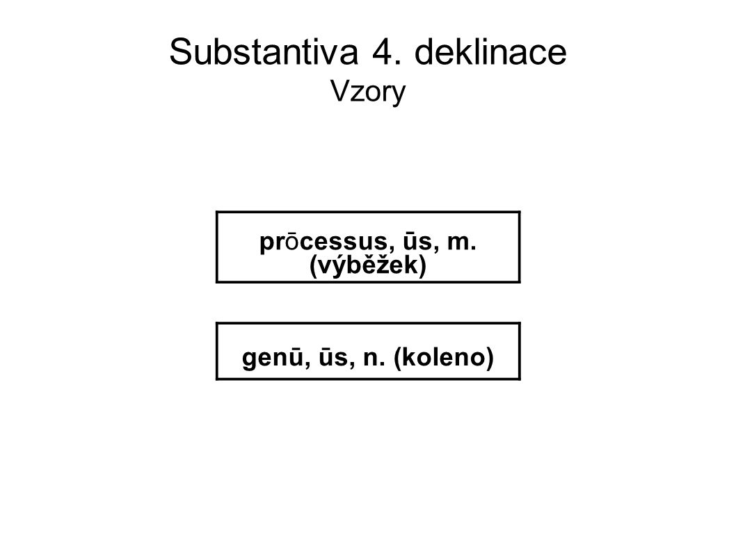 Substantiva 4. deklinace Vzory prōcessus, ūs, m. (výběžek) genū, ūs, n. (koleno)