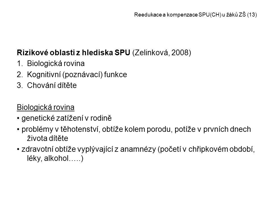 Reedukace a kompenzace SPU(CH) u žáků ZŠ (13) Rizikové oblasti z hlediska SPU (Zelinková, 2008) 1.Biologická rovina 2.Kognitivní (poznávací) funkce 3.