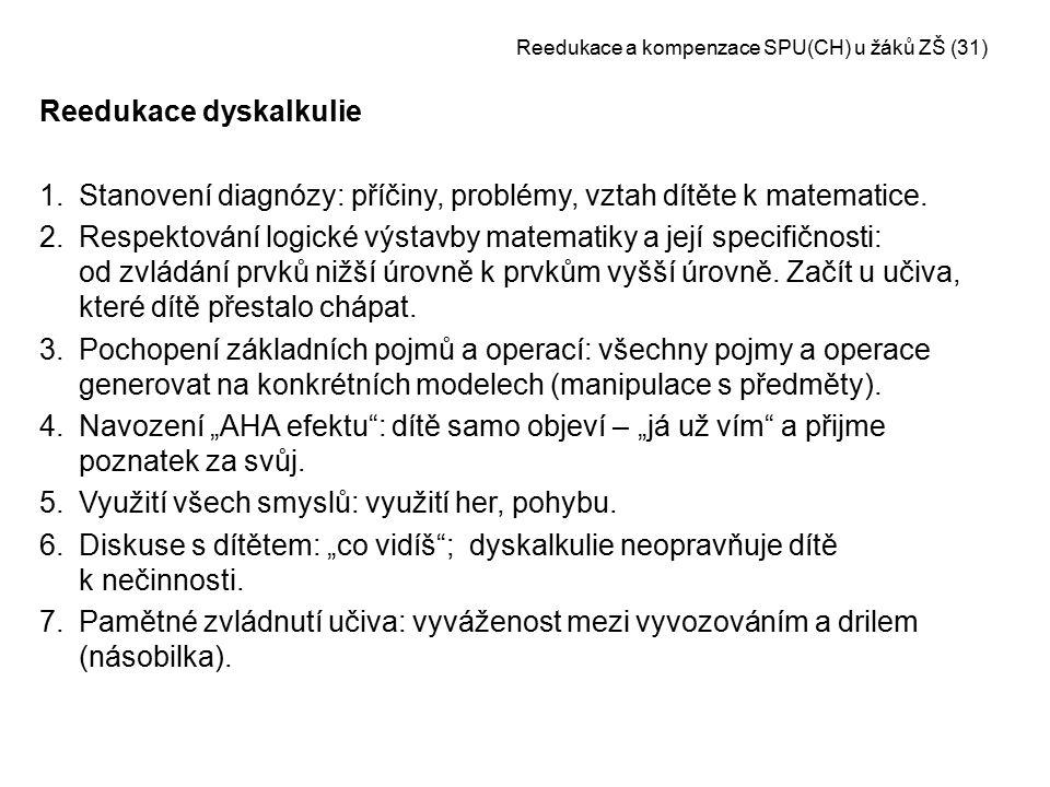 Reedukace a kompenzace SPU(CH) u žáků ZŠ (31) Reedukace dyskalkulie 1.Stanovení diagnózy: příčiny, problémy, vztah dítěte k matematice. 2.Respektování