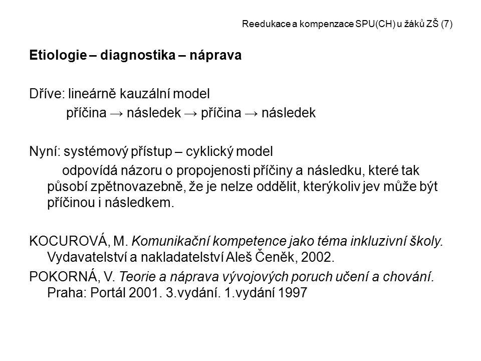 Reedukace a kompenzace SPU(CH) u žáků ZŠ (28) BLAŽKOVÁ, R.
