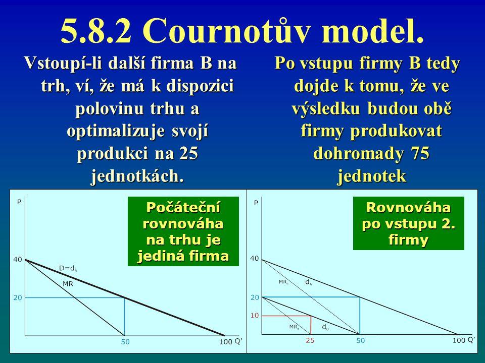5.8.2 Cournotův model. Vstoupí-li další firma B na trh, ví, že má k dispozici polovinu trhu a optimalizuje svojí produkci na 25 jednotkách. Vstoupí-li