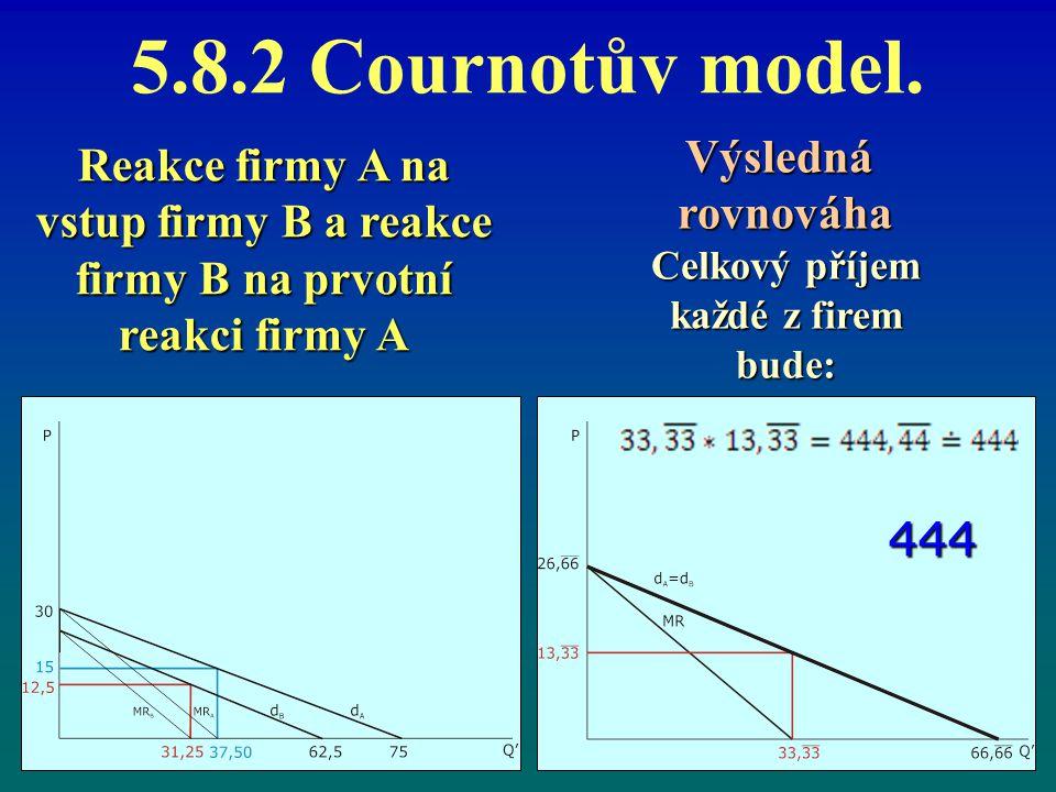 5.8.2 Cournotův model. Reakce firmy A na vstup firmy B a reakce firmy B na prvotní reakci firmy A Reakce firmy A na vstup firmy B a reakce firmy B na