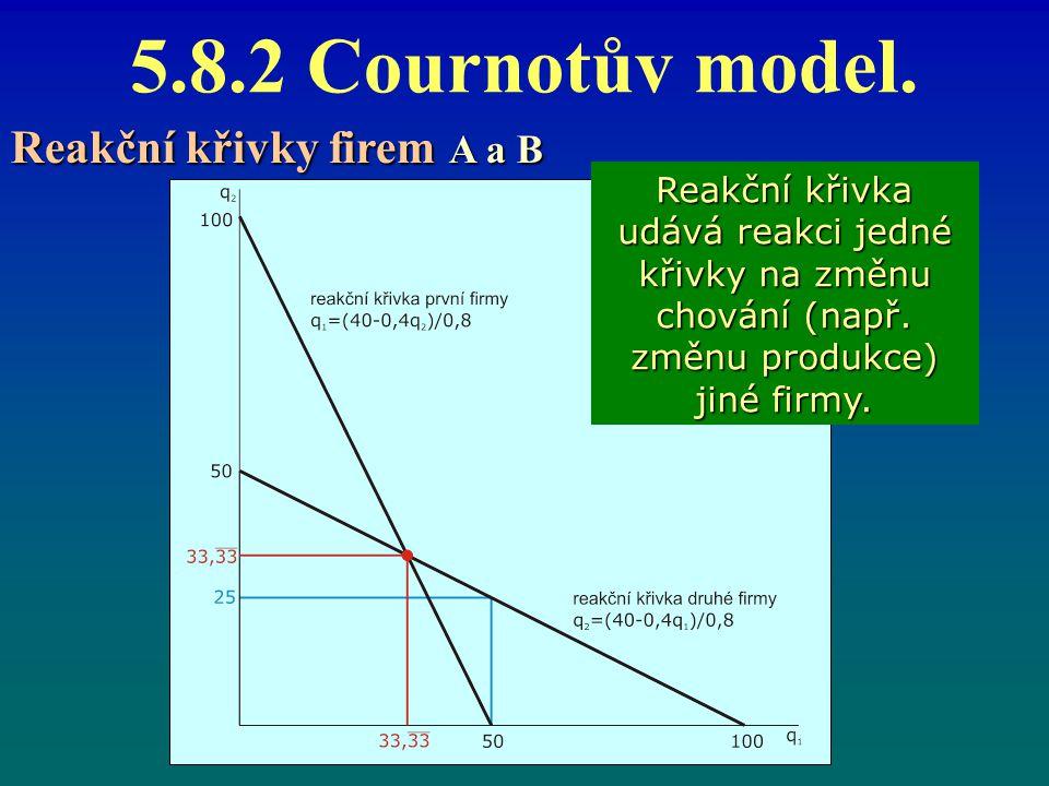 5.8.2 Cournotův model. Reakční křivky firem A a B Reakční křivka udává reakci jedné křivky na změnu chování (např. změnu produkce) jiné firmy.