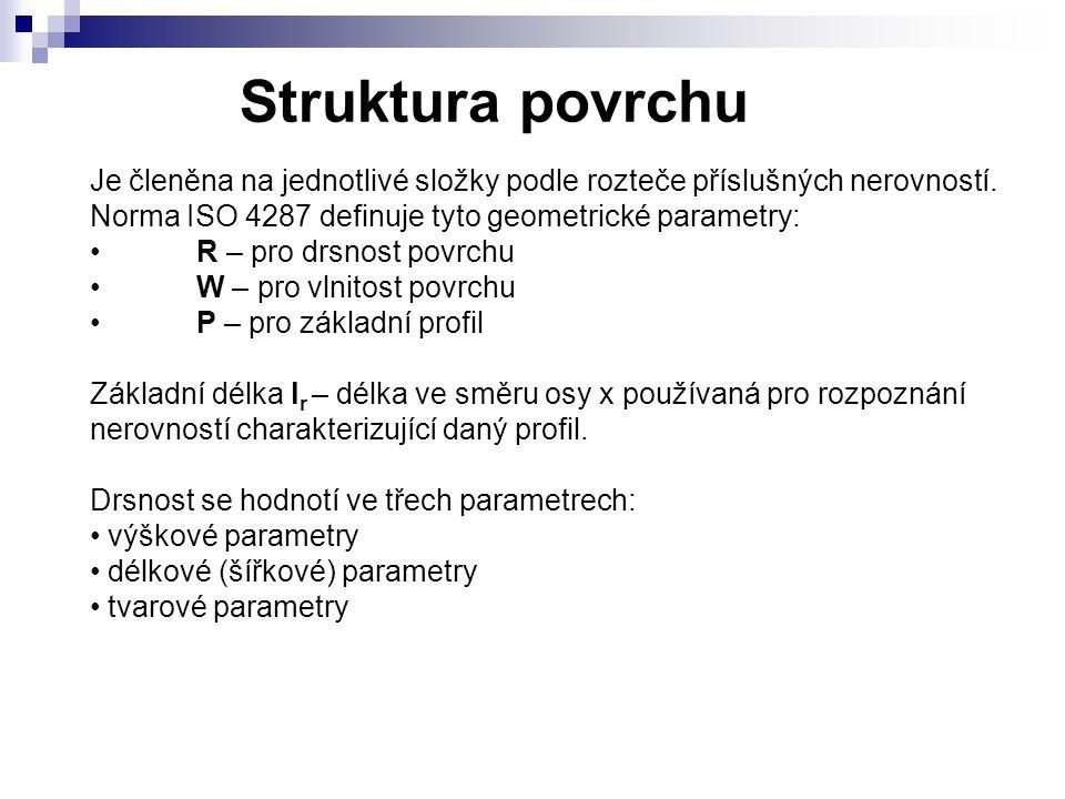 Struktura povrchu Je členěna na jednotlivé složky podle rozteče příslušných nerovností. Norma ISO 4287 definuje tyto geometrické parametry: R – pro dr