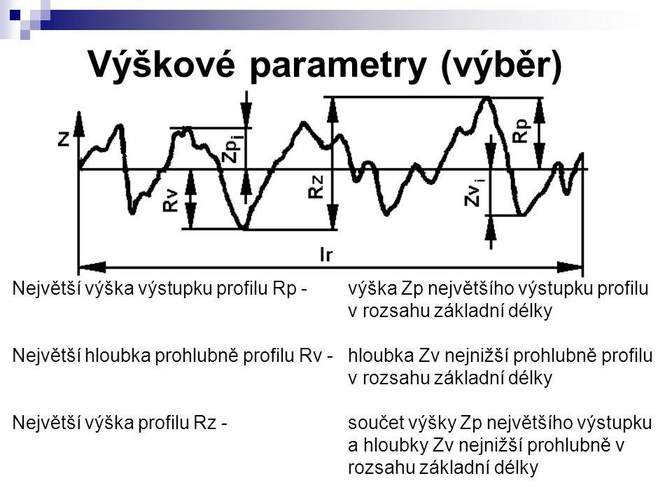 Výškové parametry (výběr) Největší výška výstupku profilu Rp - výška Zp největšího výstupku profilu v rozsahu základní délky Největší hloubka prohlubn