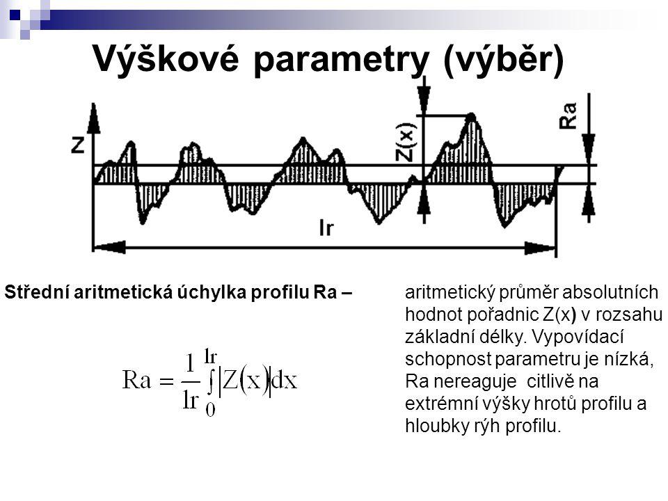Výškové parametry (výběr) Střední aritmetická úchylka profilu Ra – aritmetický průměr absolutních hodnot pořadnic Z(x) v rozsahu základní délky. Vypov