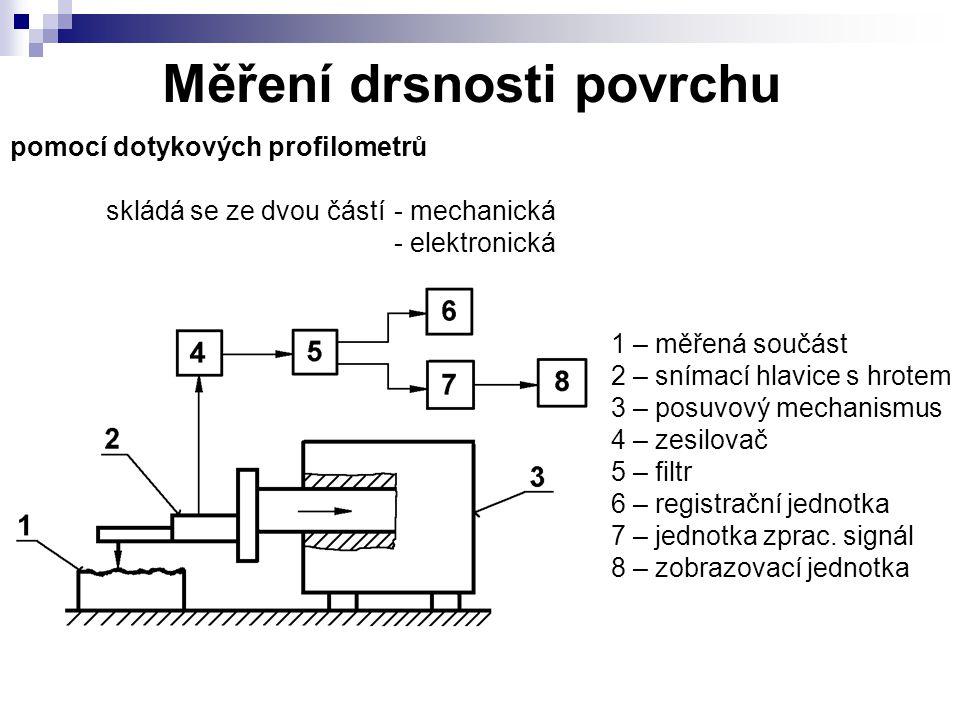 Měření drsnosti povrchu pomocí dotykových profilometrů skládá se ze dvou částí- mechanická - elektronická 1 – měřená součást 2 – snímací hlavice s hro