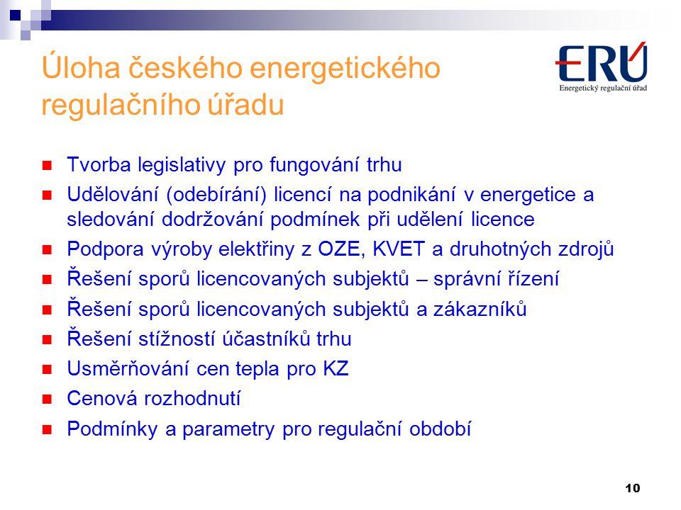 10 Úloha českého energetického regulačního úřadu Tvorba legislativy pro fungování trhu Udělování (odebírání) licencí na podnikání v energetice a sledování dodržování podmínek při udělení licence Podpora výroby elektřiny z OZE, KVET a druhotných zdrojů Řešení sporů licencovaných subjektů – správní řízení Řešení sporů licencovaných subjektů a zákazníků Řešení stížností účastníků trhu Usměrňování cen tepla pro KZ Cenová rozhodnutí Podmínky a parametry pro regulační období