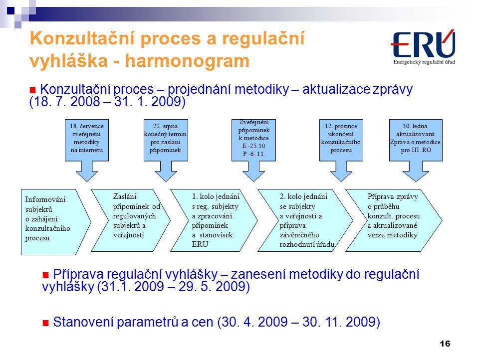 16 Konzultační proces a regulační vyhláška - harmonogram 1.