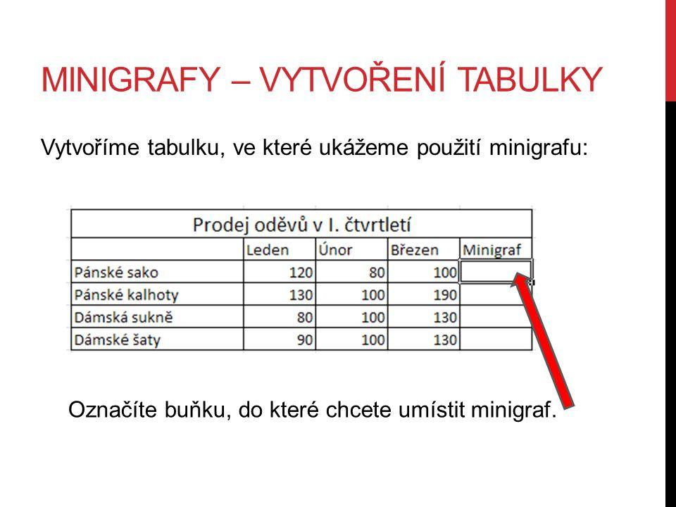 MINIGRAFY – VYTVOŘENÍ TABULKY Vytvoříme tabulku, ve které ukážeme použití minigrafu: Označíte buňku, do které chcete umístit minigraf.