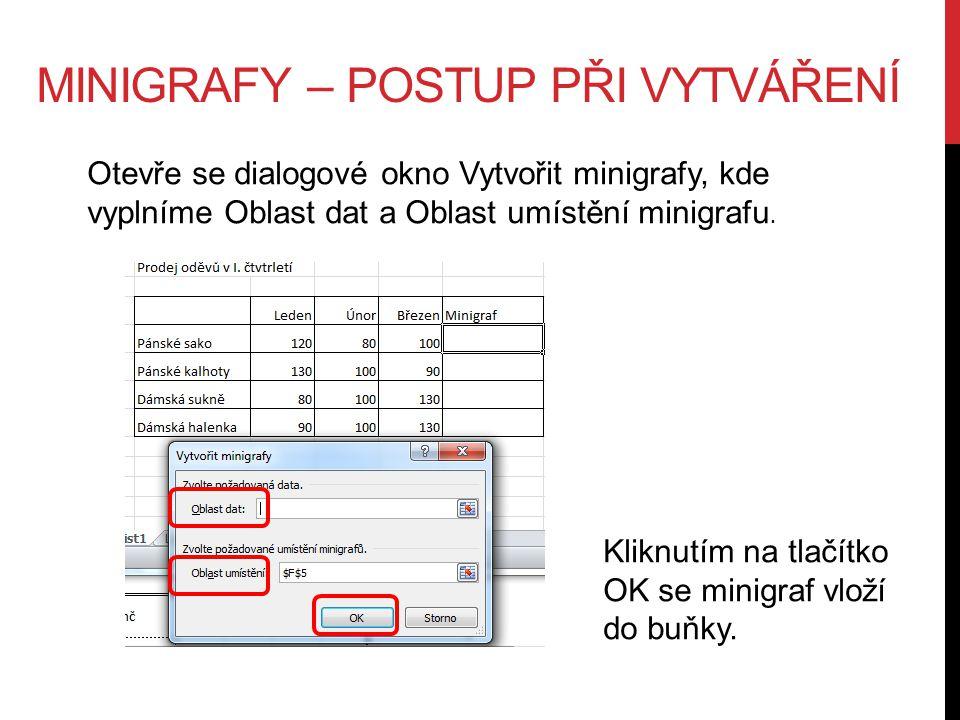 Otevře se dialogové okno Vytvořit minigrafy, kde vyplníme Oblast dat a Oblast umístění minigrafu.