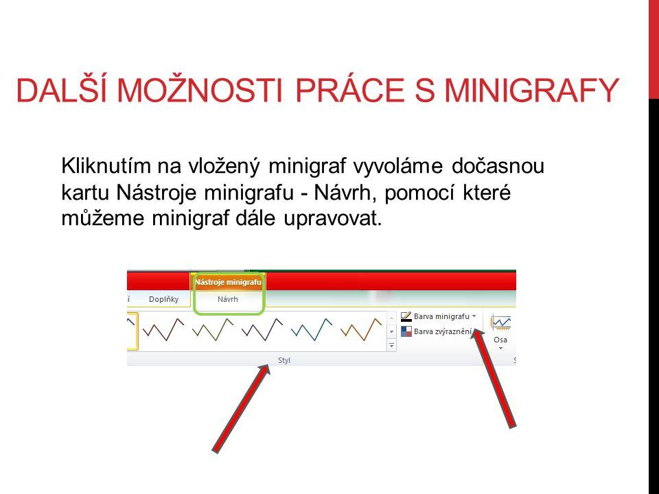 DALŠÍ MOŽNOSTI PRÁCE S MINIGRAFY Kliknutím na vložený minigraf vyvoláme dočasnou kartu Nástroje minigrafu - Návrh, pomocí které můžeme minigraf dále upravovat.