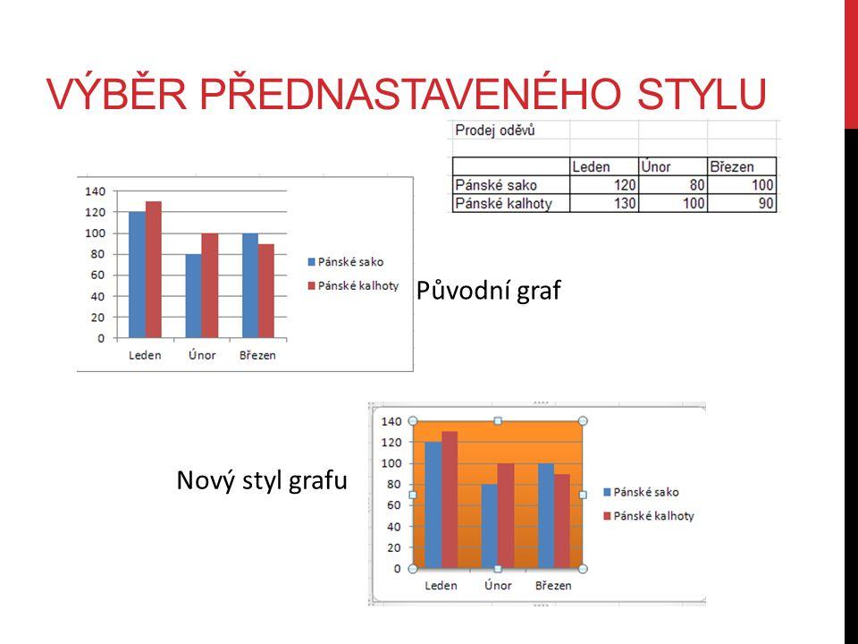 VÝBĚR PŘEDNASTAVENÉHO STYLU Původní graf Nový styl grafu