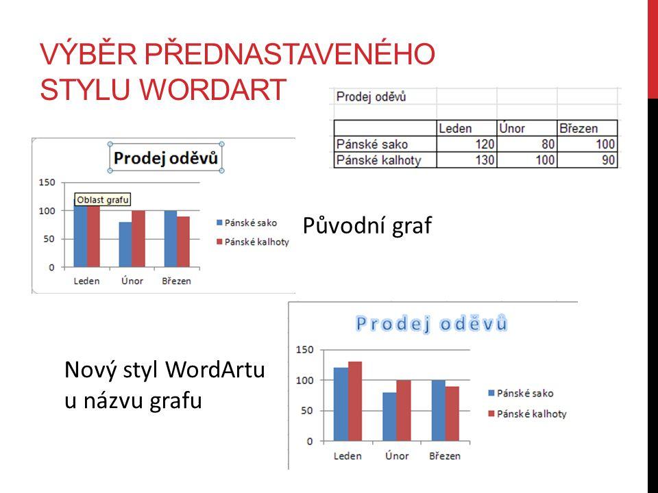 VÝBĚR PŘEDNASTAVENÉHO STYLU WORDART Původní graf Nový styl WordArtu u názvu grafu