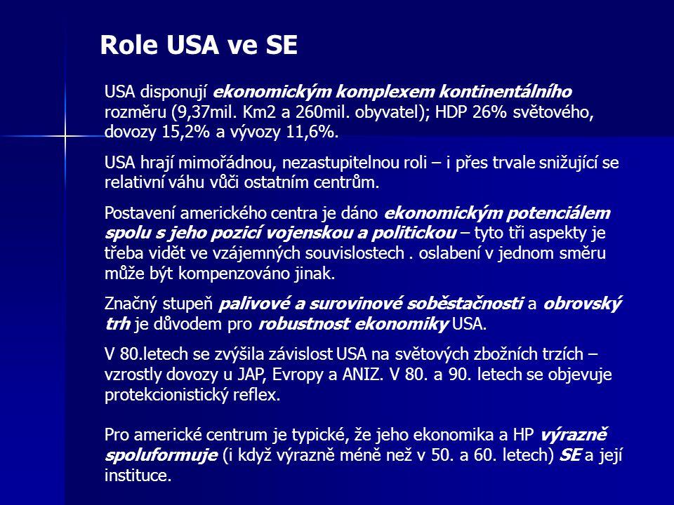 Role USA ve SE USA disponují ekonomickým komplexem kontinentálního rozměru (9,37mil. Km2 a 260mil. obyvatel); HDP 26% světového, dovozy 15,2% a vývozy