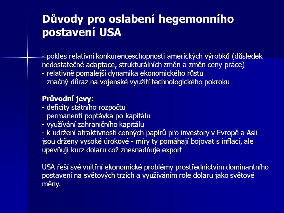 Důvody pro oslabení hegemonního postavení USA - pokles relativní konkurenceschopnosti amerických výrobků (důsledek nedostatečné adaptace, strukturální