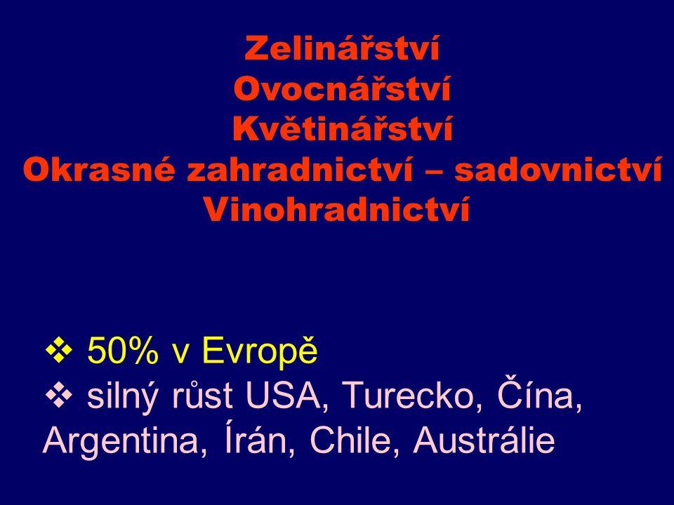  50% v Evropě  silný růst USA, Turecko, Čína, Argentina, Írán, Chile, Austrálie Zelinářství Ovocnářství Květinářství Okrasné zahradnictví – sadovnic