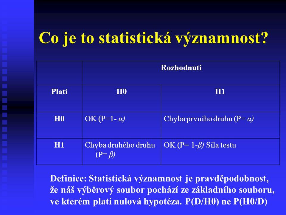 Co je to statistická významnost? Rozhodnutí PlatíH0H1 H0OK (P=1- α)Chyba prvního druhu (P= α) H1Chyba druhého druhu (P= β) OK (P= 1-β) Síla testu Defi