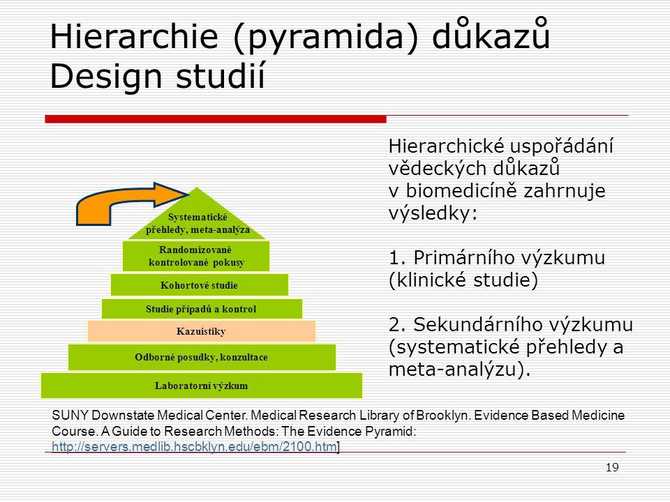 Systematické zpracování důkazů Definice Systematický přehled  Cílem je vyčerpávajícím způsobem identifikovat, vyhodnotit a syntetizovat relevantní studie na dané téma.