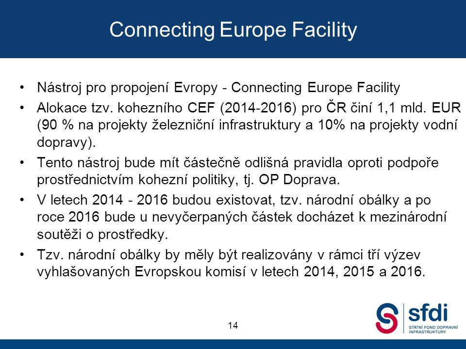 Connecting Europe Facility Nástroj pro propojení Evropy - Connecting Europe Facility Alokace tzv. kohezního CEF (2014-2016) pro ČR činí 1,1 mld. EUR (