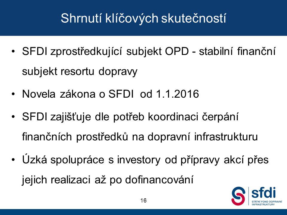 Shrnutí klíčových skutečností SFDI zprostředkující subjekt OPD - stabilní finanční subjekt resortu dopravy Novela zákona o SFDI od 1.1.2016 SFDI zajiš