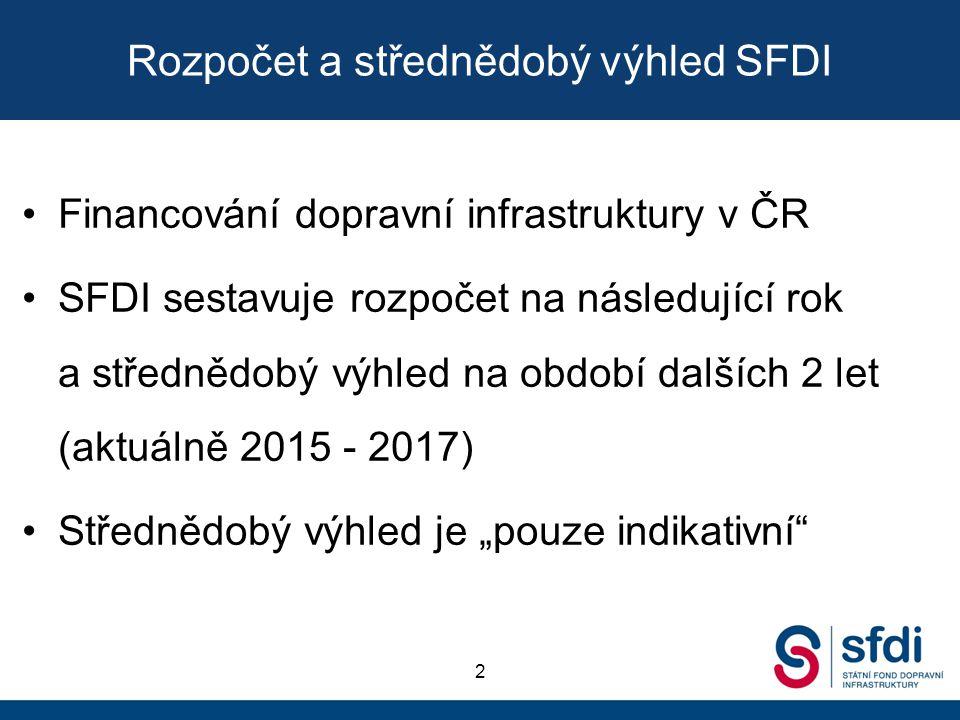 Rozpočet a střednědobý výhled SFDI Financování dopravní infrastruktury v ČR SFDI sestavuje rozpočet na následující rok a střednědobý výhled na období