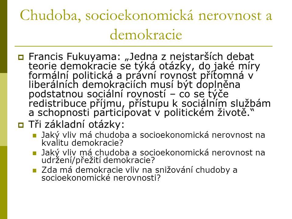 Zda má demokracie vliv na snižování chudoby a socioekonomické nerovnosti.